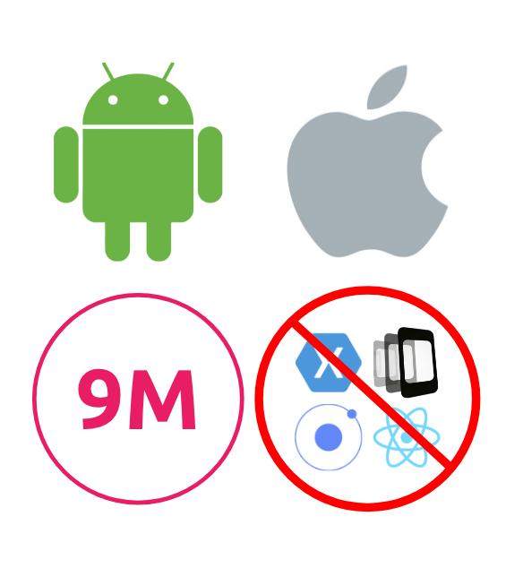 imagem representando os Desafios tecnológicos