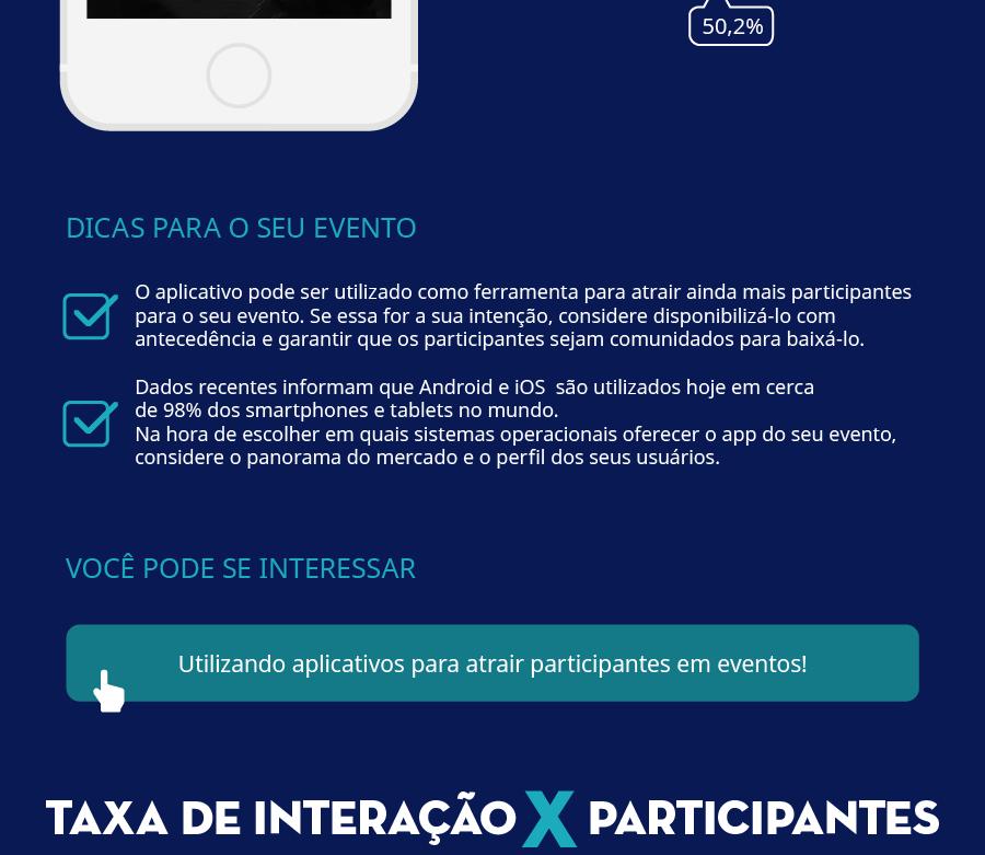 Infográfico do Estudo de Caso do RD on the Road 3
