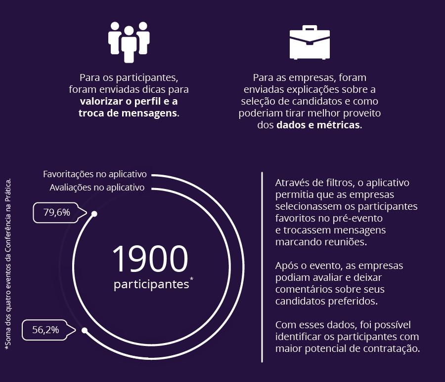 Infográfico do Estudo de Caso da Fundação Estudar 5 src=