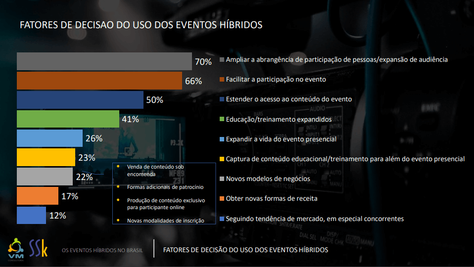 Resultado 6 - Eventos Híbridos