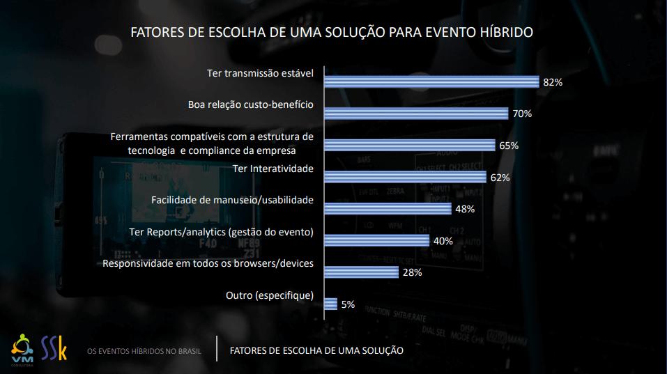 Resultado 8 - Eventos Híbridos